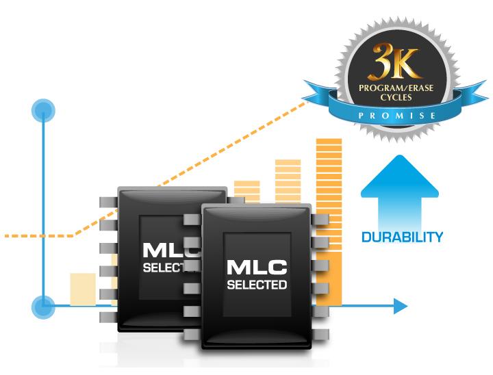 Velox V85 3K抹寫週期 使用壽命大提升