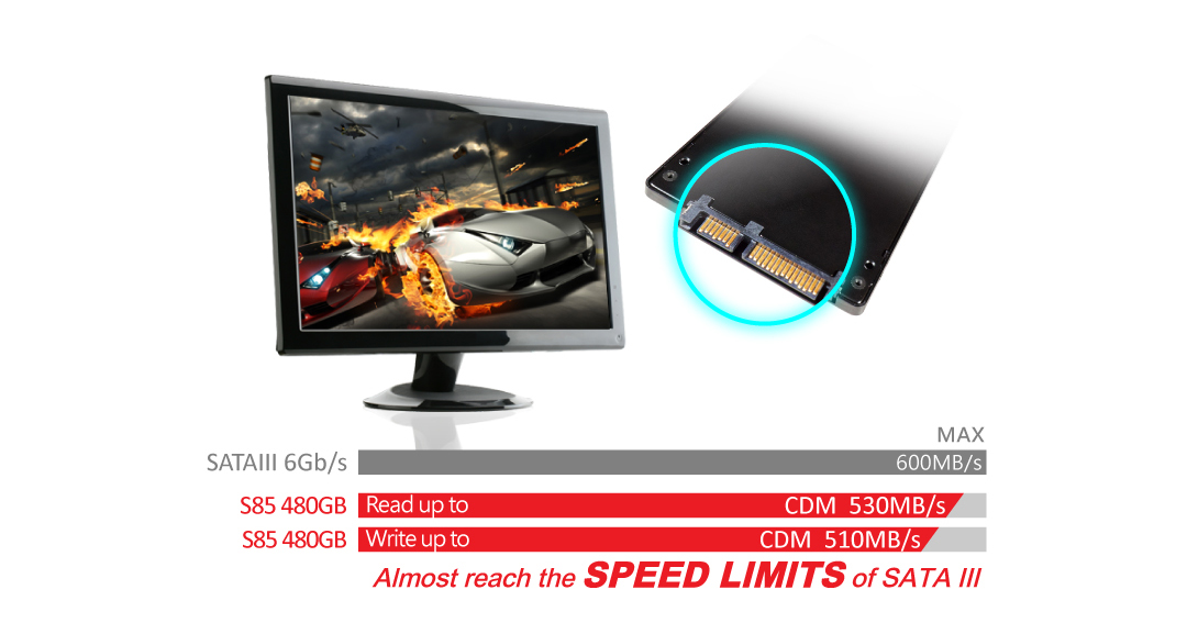 Slim S85 Performance boost makes you unbeatable!