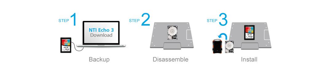 Slim S55 Upgrade Kit 升級簡易三步驟