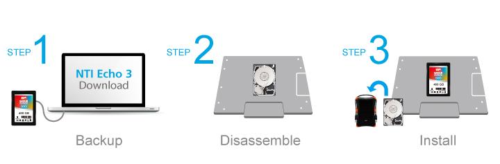 Slim S60 Upgrade Kit 升級簡易三步驟