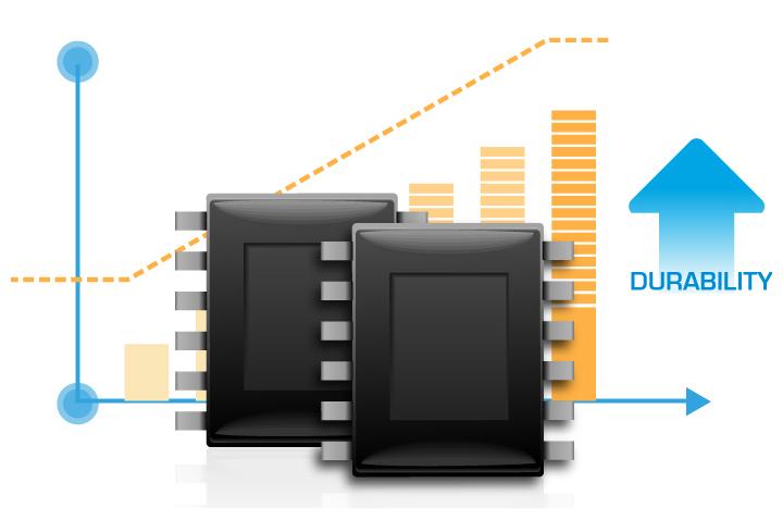 Velox V55 嚴選快閃記憶體晶片 品質保證