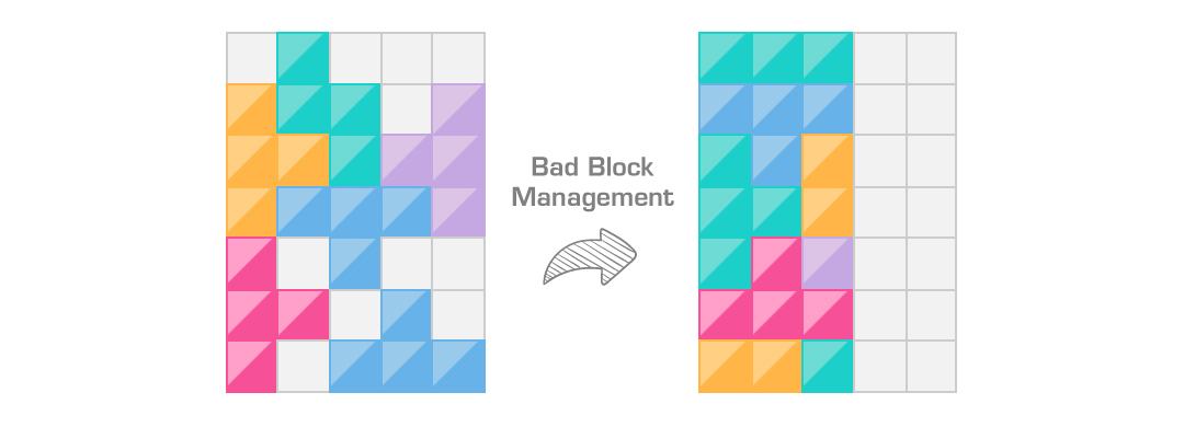 Slim S55 We Care about Your Data: Bad Block Management for Higher Reliability