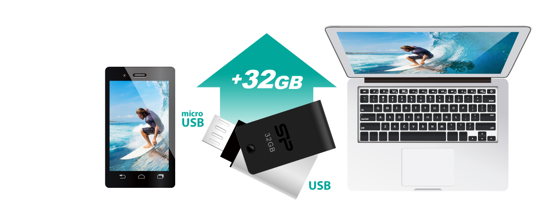 Mobile X21 Instant Memory Expansion for your mobile devices