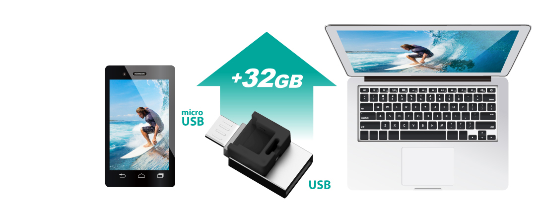 Mobile X20 Instant Memory Expansion for your mobile devices