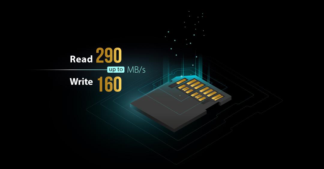 Superior Pro <br> SDXC UHS-II <br><font ='#888888' size='2%'>(Class 10(U3). UHS- II. V90)</font> UHS-II 極致速度