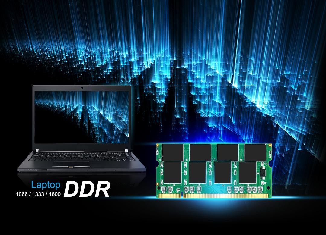 DDR SODIMM<br><font color='#888888' size='2%'>400/333/266 </font>