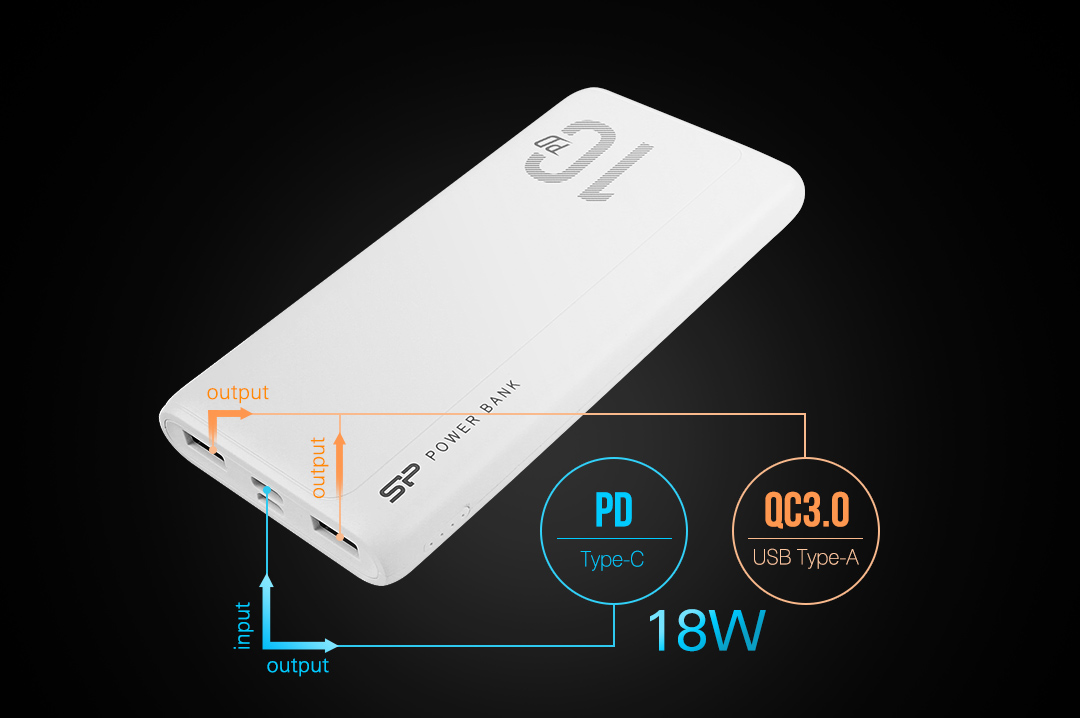 QP15<br><font color='#888888' size='2%'>(QC3.0+PD / Type-A*2, Micro-B*1, Type-C*1)</font> Fast Charge Power For Days