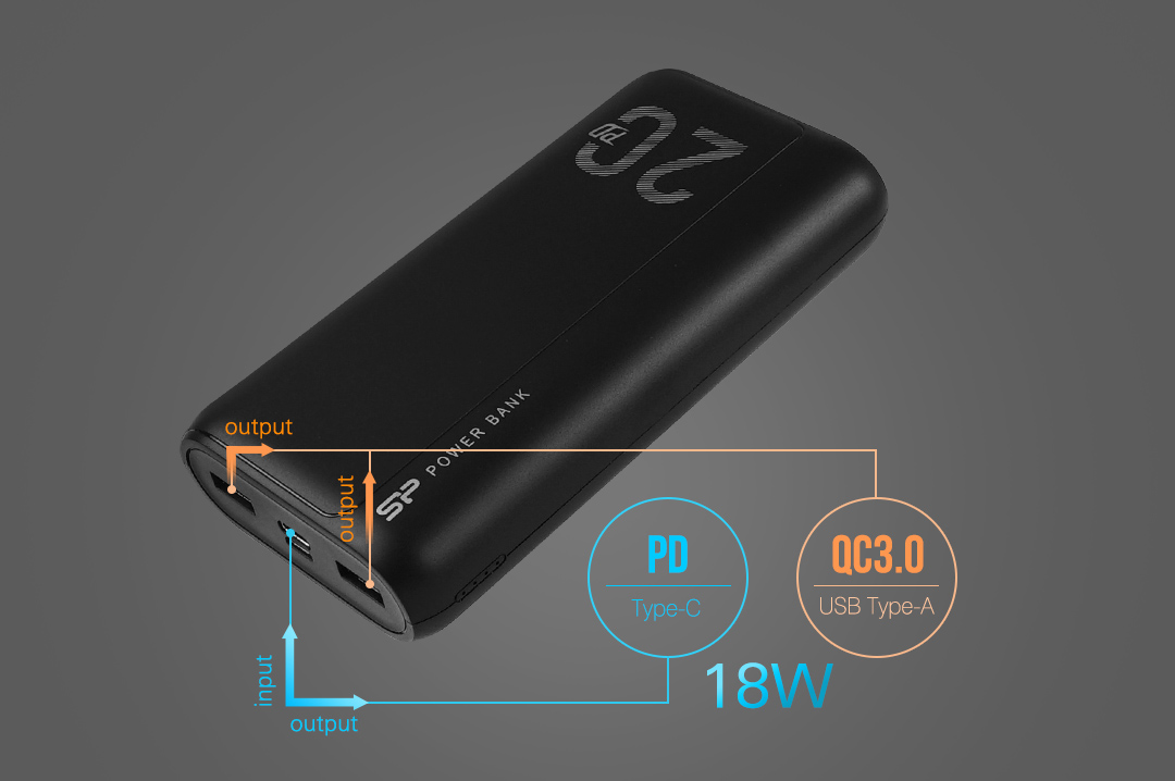 QS15<br><font color='#888888' size='2%'>(QC3.0+PD / Type-A*2, Micro-B*1)</font> Fast Charge Power For Days