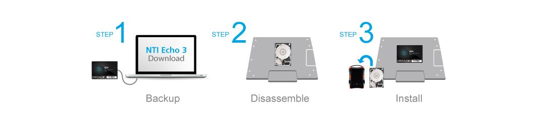 Slim S55 Upgrade Kit<br><font color='#888888' size='2%'> R/W:560/530/s </font> Just 3 easy steps to upgrade