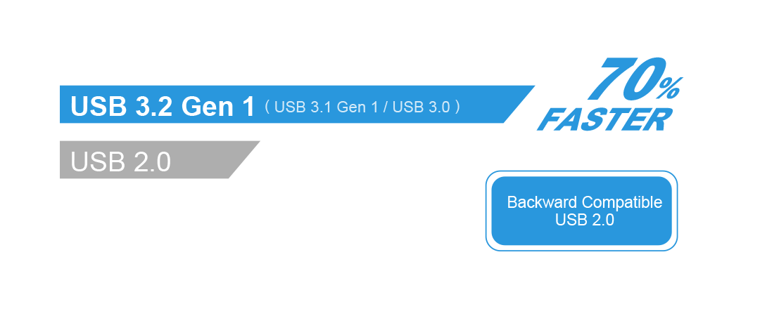 Jewel J08 SuperSpeed USB 3.2 Gen 1 interface