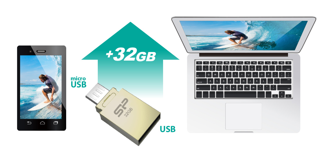 Mobile X10 Instant Memory Expansion for your mobile devices