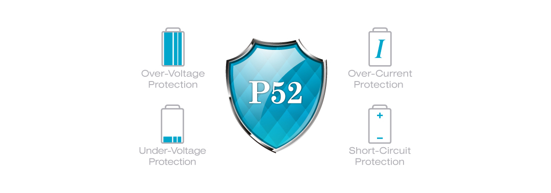 Power P52 Strong Protection for Superior Safety