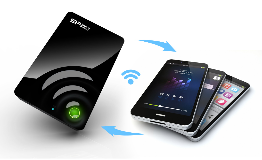 Wi-Fi H10 The high-speed wireless transmission rate